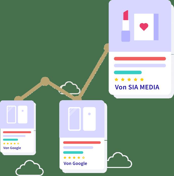 zu css wechseln - Google CSS Partner